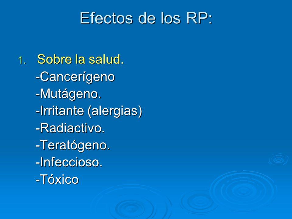Efectos de los RP: Sobre la salud. -Cancerígeno -Mutágeno.