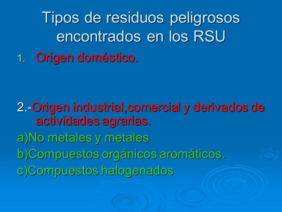 Tipos de residuos peligrosos encontrados en los RSU
