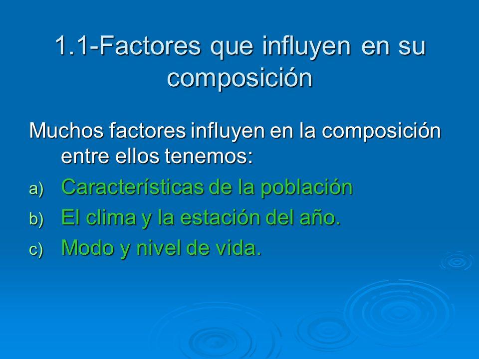 1.1-Factores que influyen en su composición