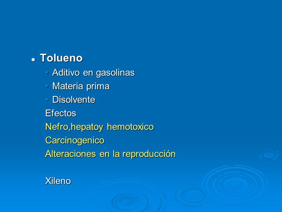 Tolueno Aditivo en gasolinas Materia prima Disolvente Efectos