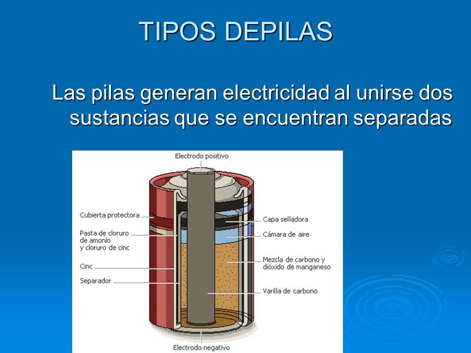 TIPOS DEPILAS Las pilas generan electricidad al unirse dos sustancias que se encuentran separadas