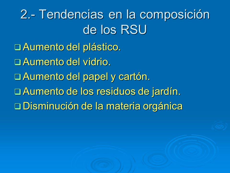 2.- Tendencias en la composición de los RSU