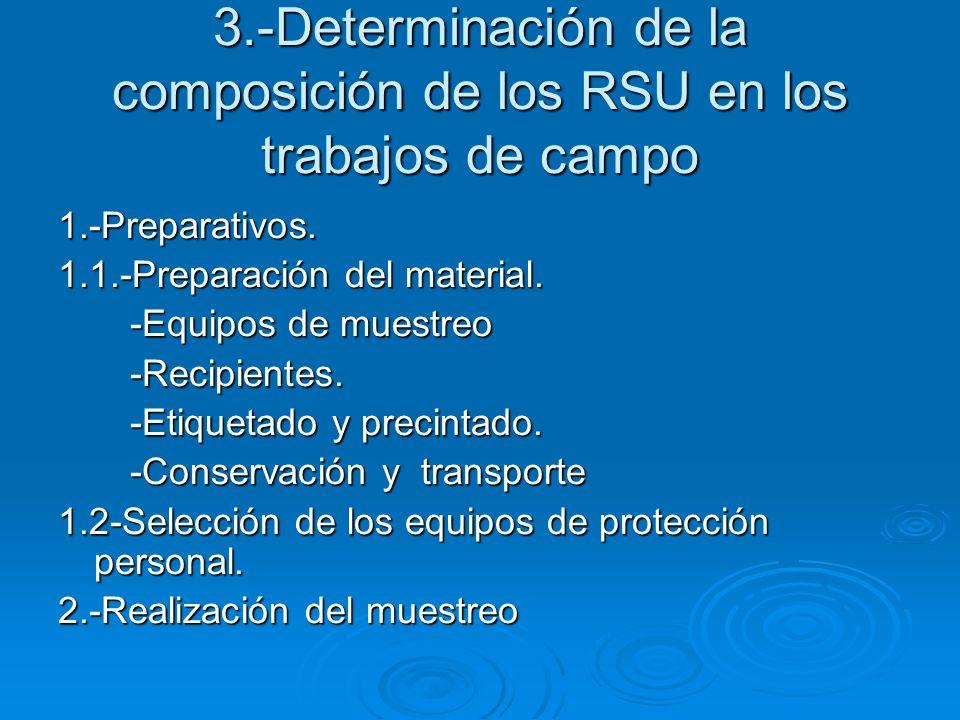 3.-Determinación de la composición de los RSU en los trabajos de campo