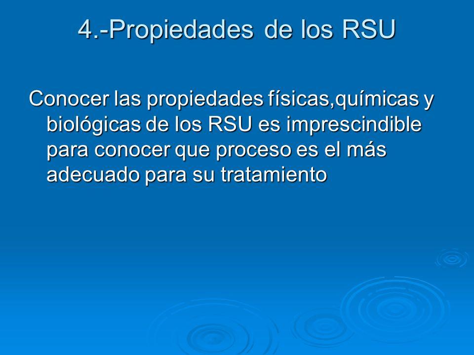 4.-Propiedades de los RSU