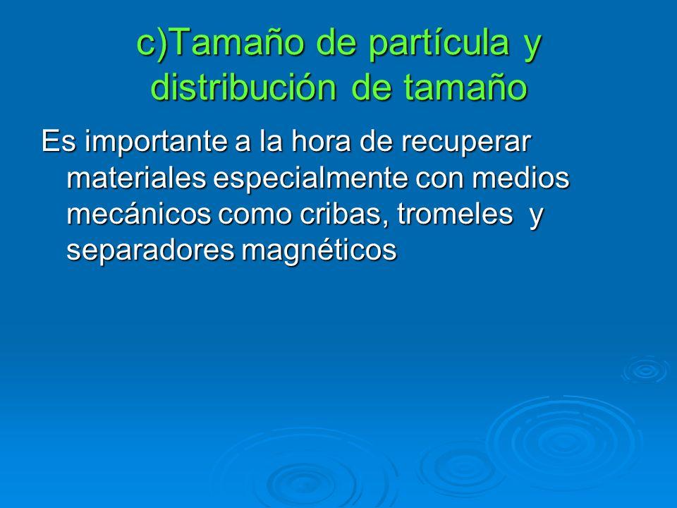 c)Tamaño de partícula y distribución de tamaño