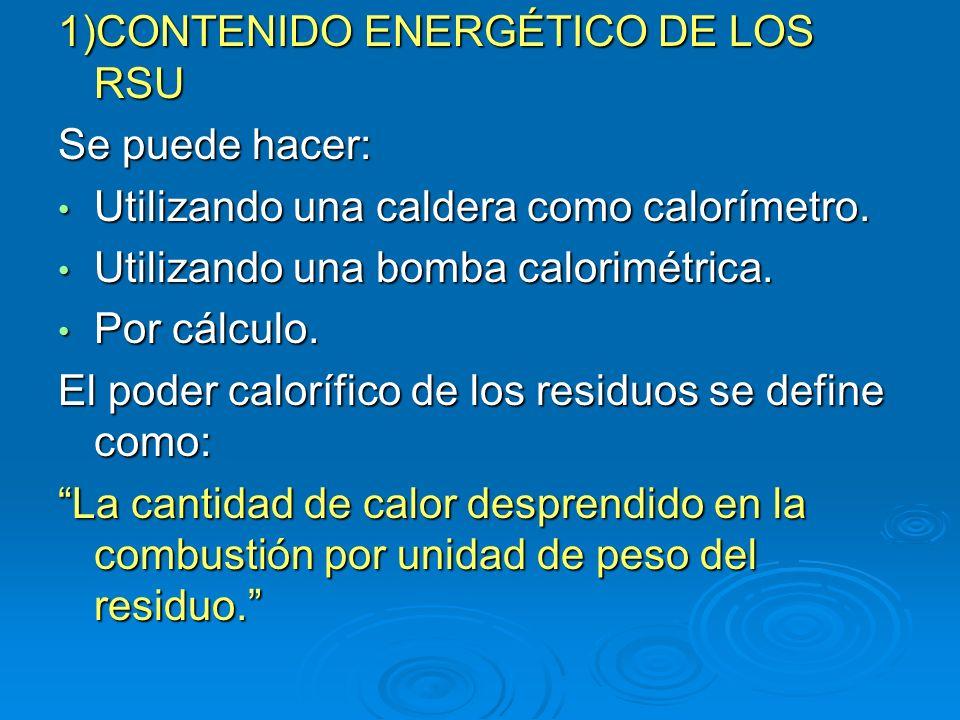 1)CONTENIDO ENERGÉTICO DE LOS RSU