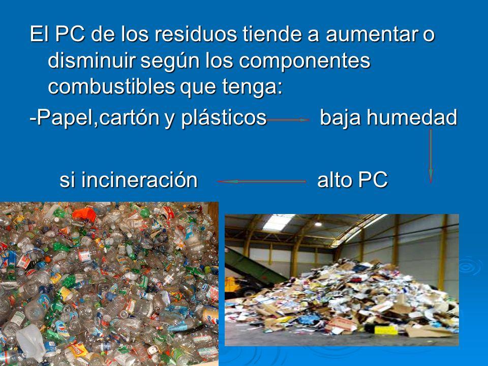 El PC de los residuos tiende a aumentar o disminuir según los componentes combustibles que tenga:
