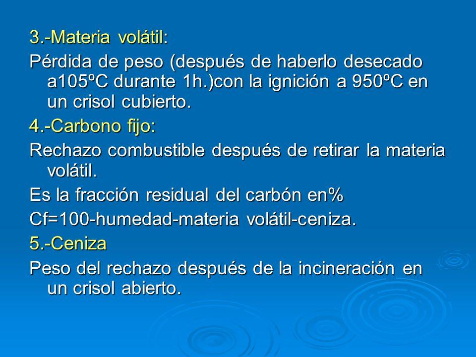 3.-Materia volátil:Pérdida de peso (después de haberlo desecado a105ºC durante 1h.)con la ignición a 950ºC en un crisol cubierto.
