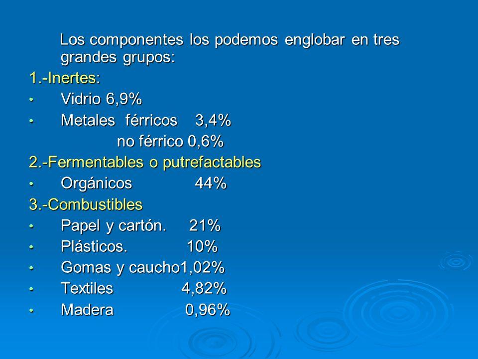 Los componentes los podemos englobar en tres grandes grupos:
