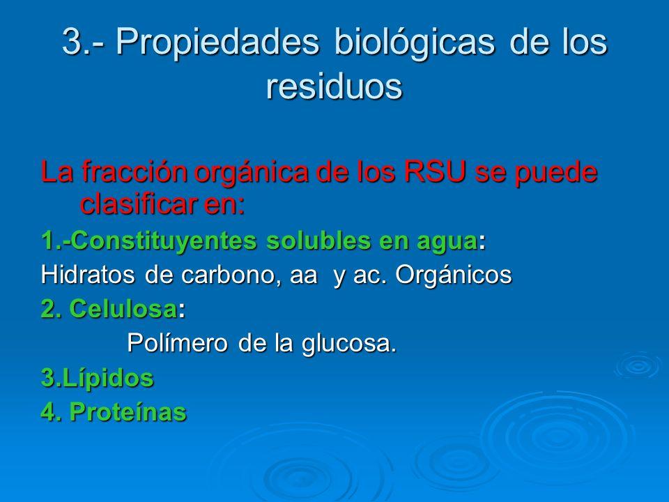 3.- Propiedades biológicas de los residuos
