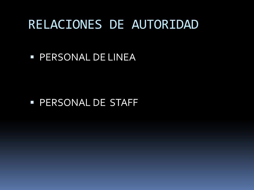 RELACIONES DE AUTORIDAD