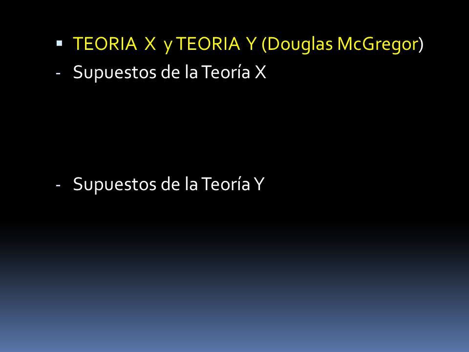 TEORIA X y TEORIA Y (Douglas McGregor)