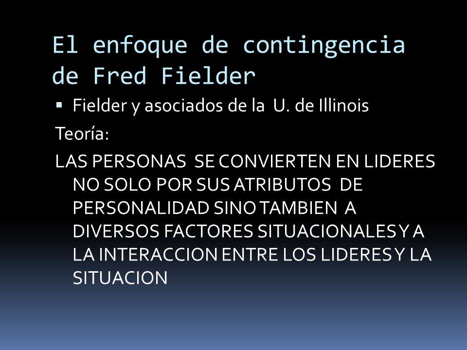 El enfoque de contingencia de Fred Fielder