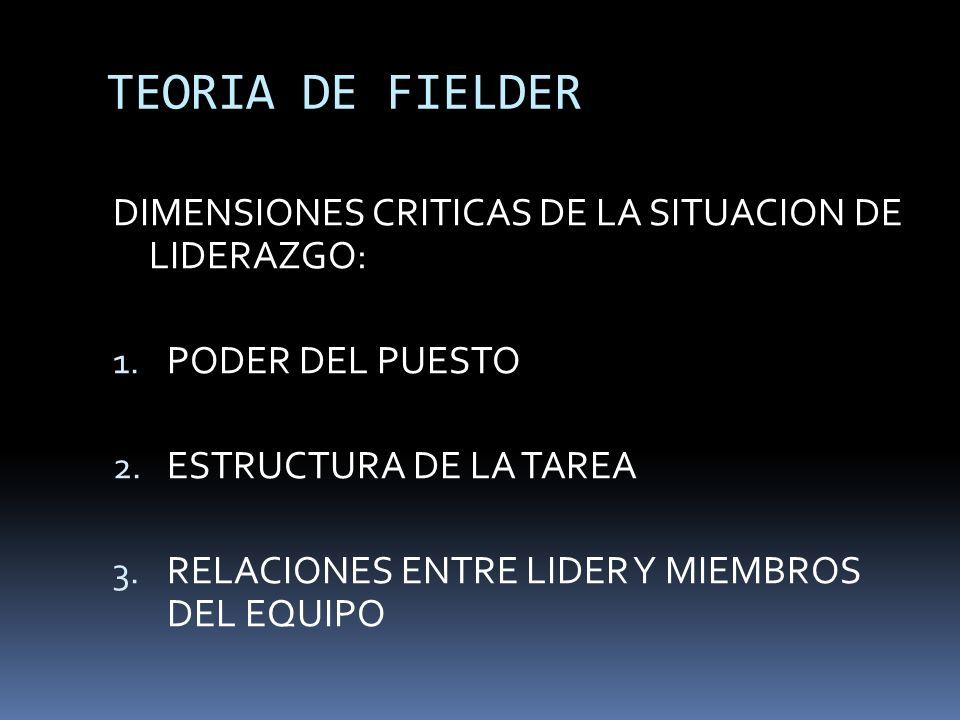 TEORIA DE FIELDER DIMENSIONES CRITICAS DE LA SITUACION DE LIDERAZGO: