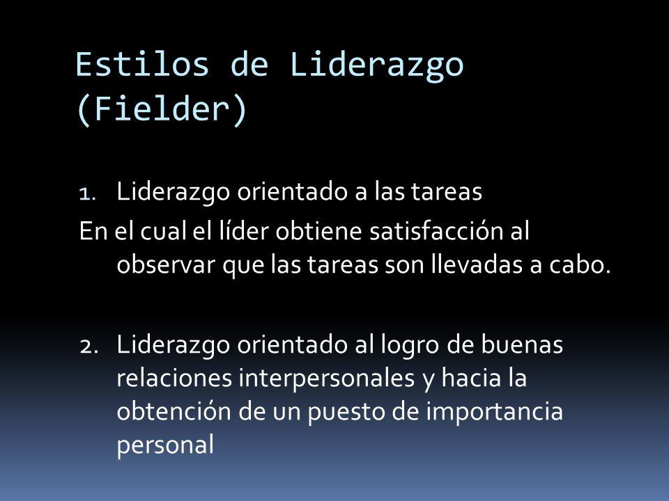 Estilos de Liderazgo (Fielder)