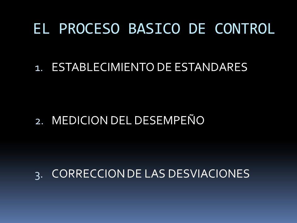 EL PROCESO BASICO DE CONTROL