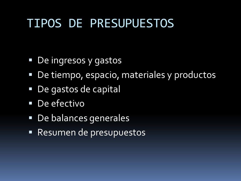 TIPOS DE PRESUPUESTOS De ingresos y gastos