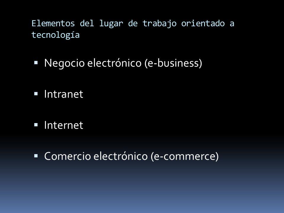 Elementos del lugar de trabajo orientado a tecnología
