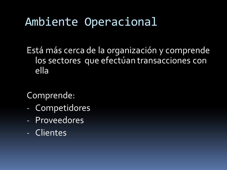 Ambiente Operacional Está más cerca de la organización y comprende los sectores que efectúan transacciones con ella.