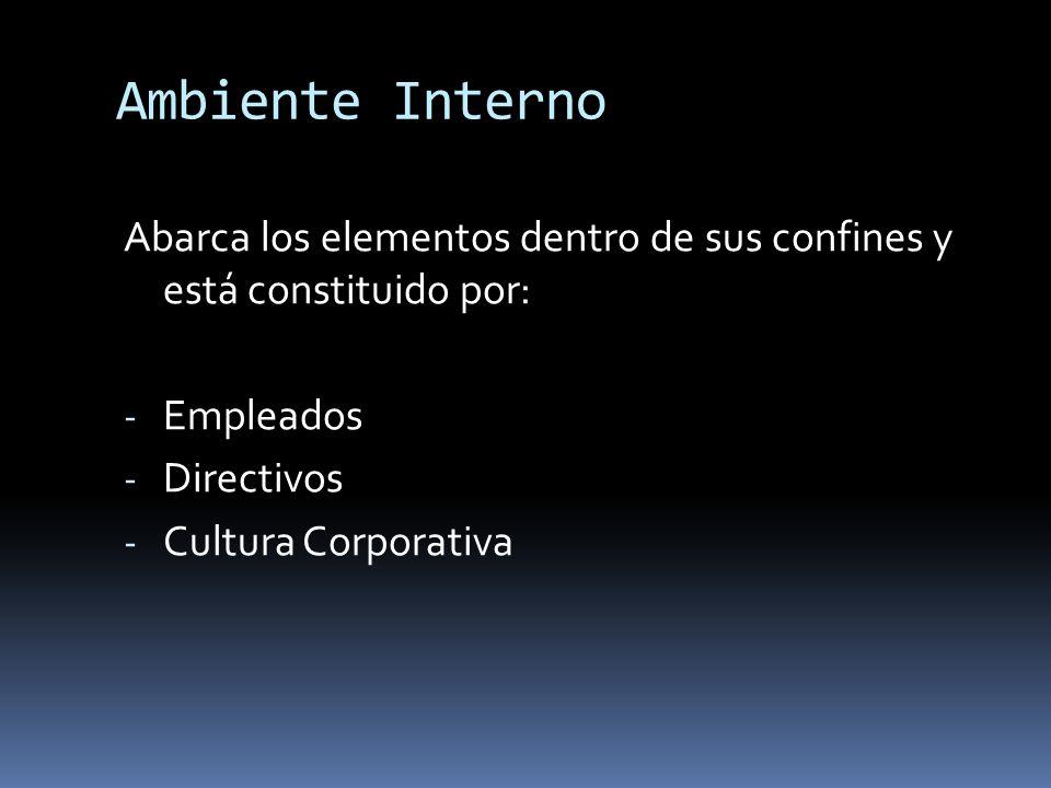 Ambiente Interno Abarca los elementos dentro de sus confines y está constituido por: Empleados. Directivos.