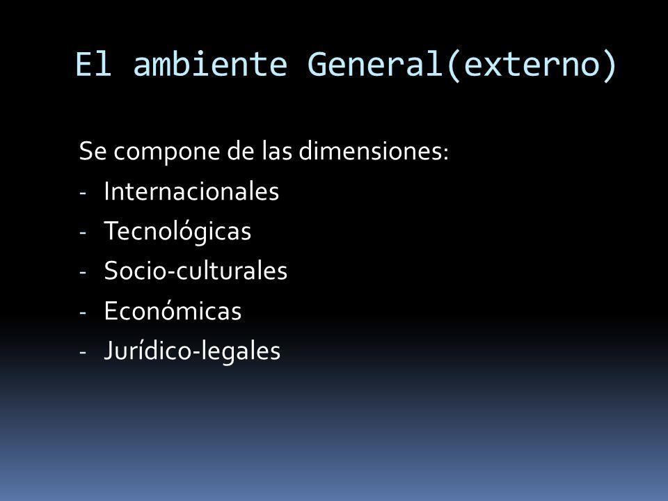 El ambiente General(externo)