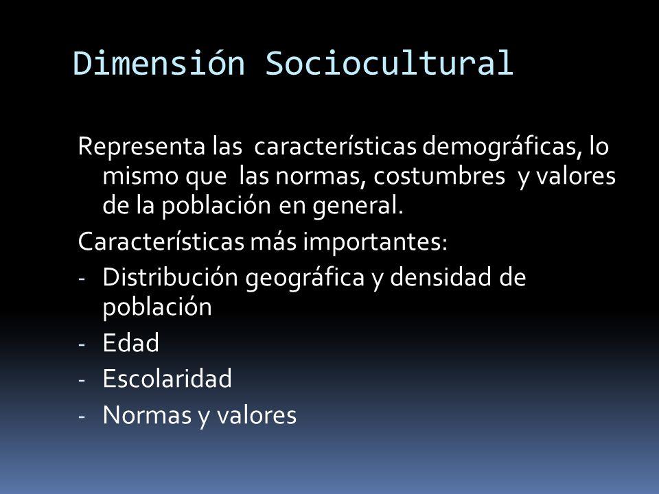 Dimensión Sociocultural