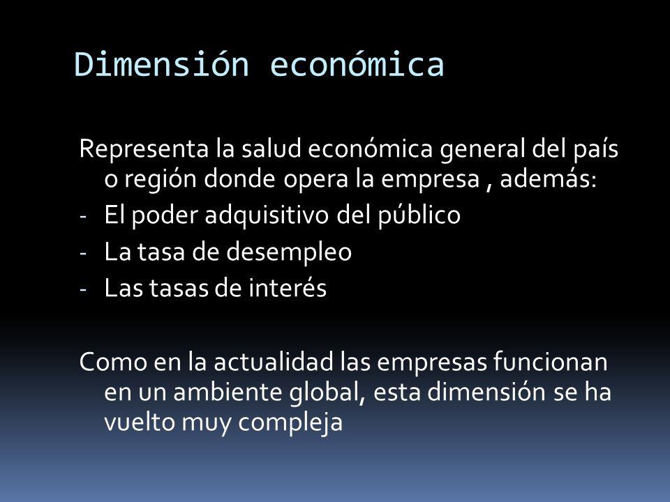 Dimensión económica Representa la salud económica general del país o región donde opera la empresa , además: