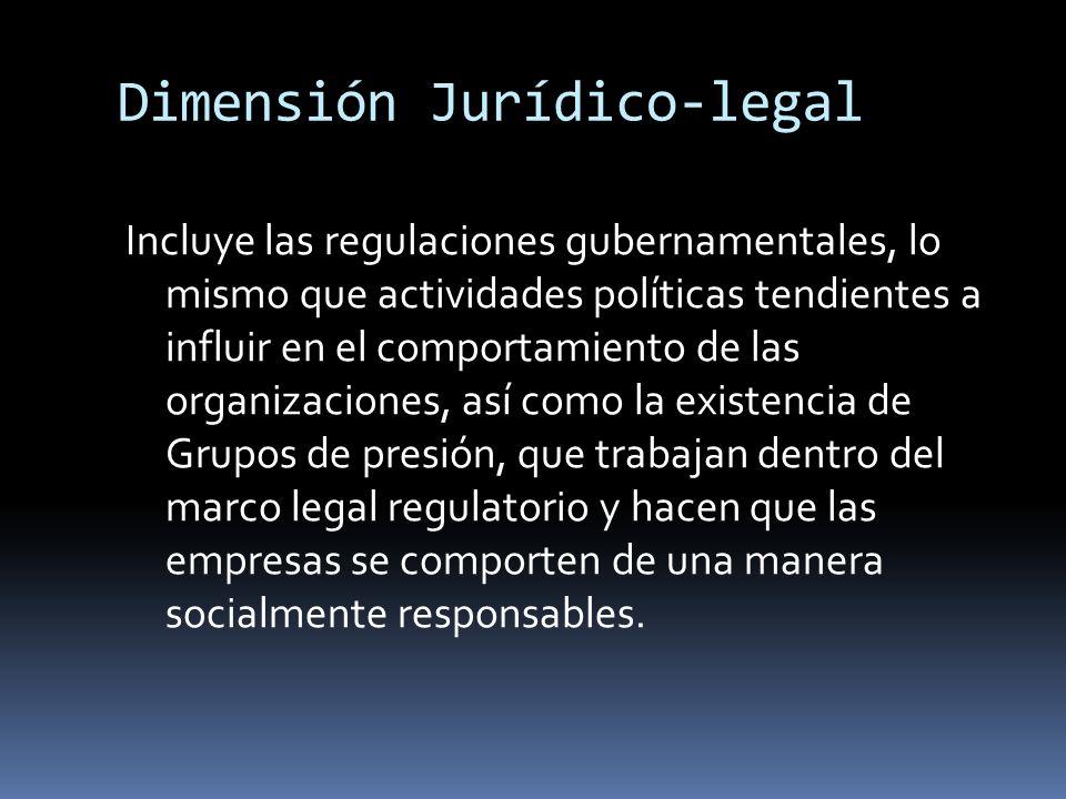 Dimensión Jurídico-legal