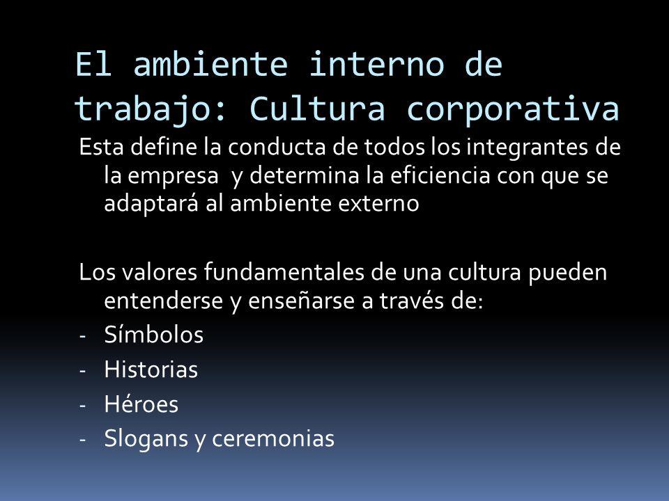 El ambiente interno de trabajo: Cultura corporativa