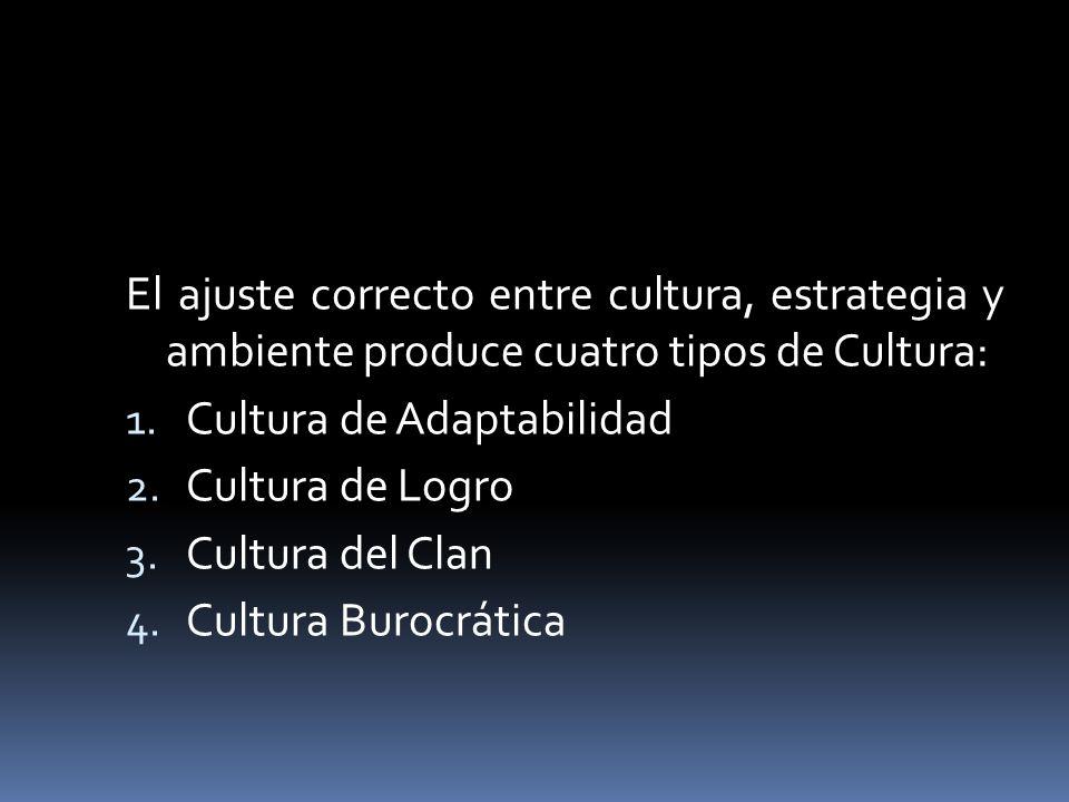 El ajuste correcto entre cultura, estrategia y ambiente produce cuatro tipos de Cultura:
