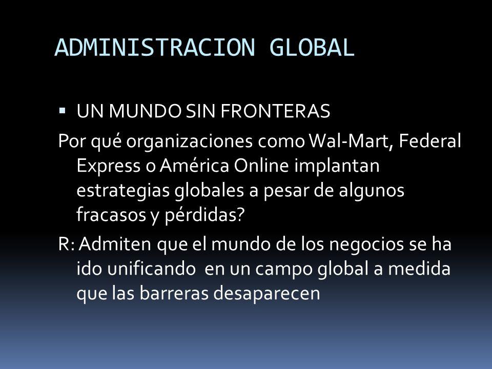 ADMINISTRACION GLOBAL