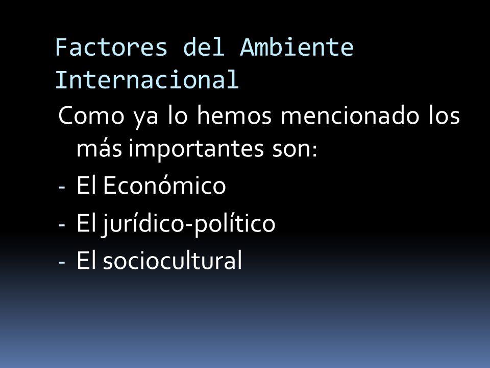 Factores del Ambiente Internacional