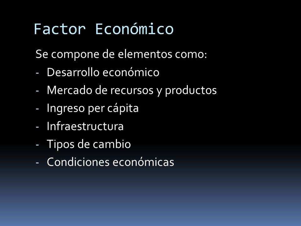 Factor Económico Se compone de elementos como: Desarrollo económico