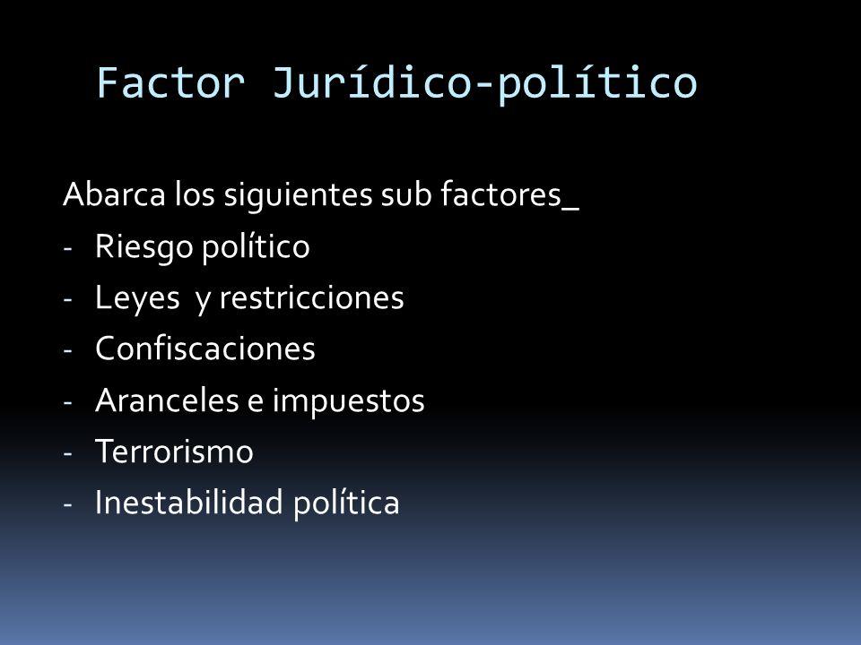 Factor Jurídico-político