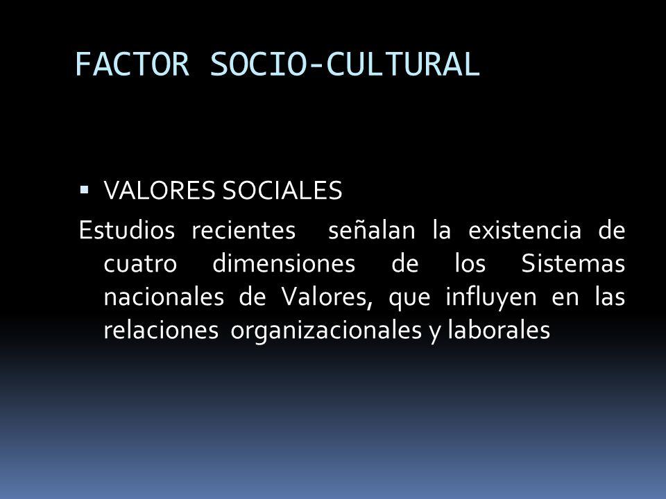 FACTOR SOCIO-CULTURAL