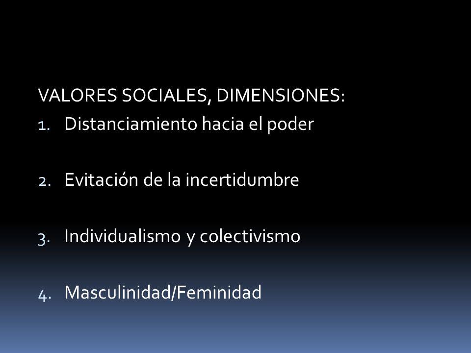 VALORES SOCIALES, DIMENSIONES: