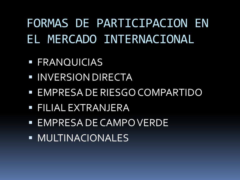 FORMAS DE PARTICIPACION EN EL MERCADO INTERNACIONAL