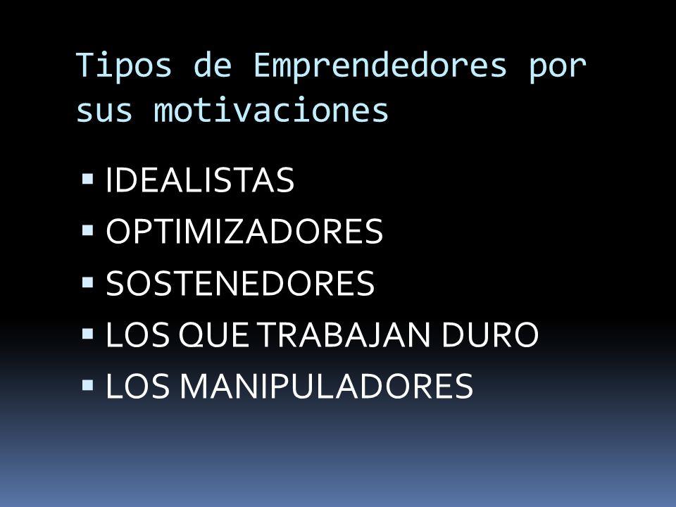 Tipos de Emprendedores por sus motivaciones