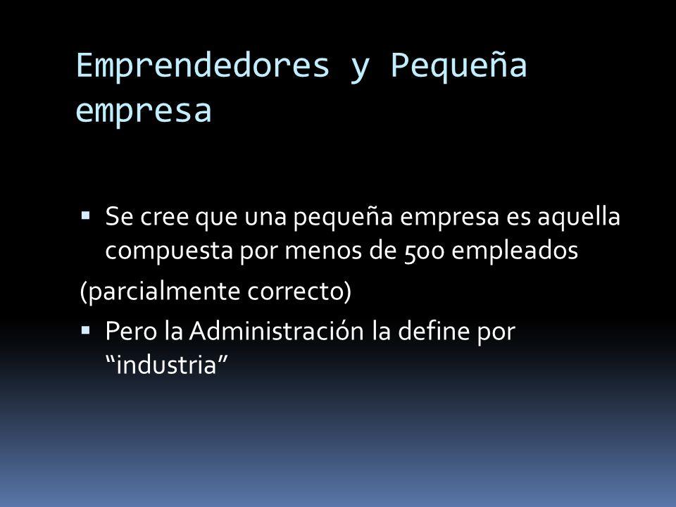 Emprendedores y Pequeña empresa