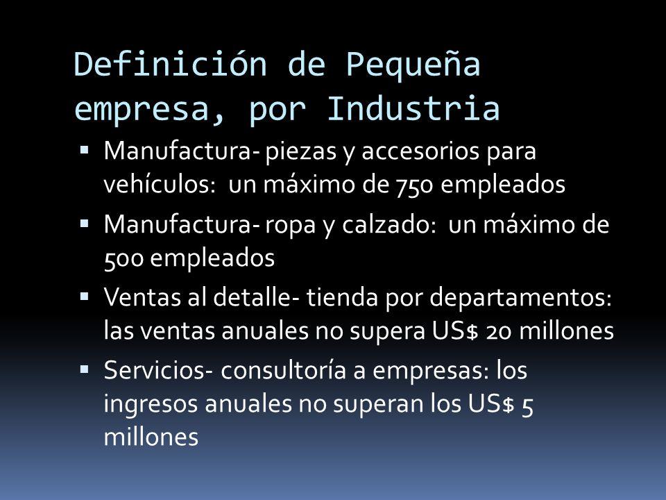 Definición de Pequeña empresa, por Industria
