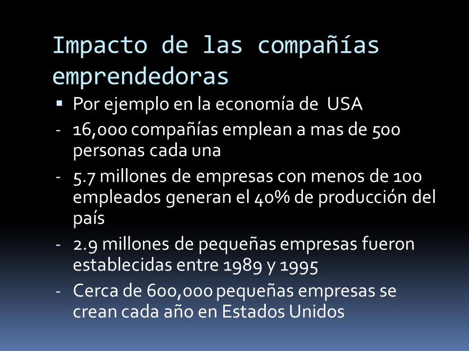 Impacto de las compañías emprendedoras