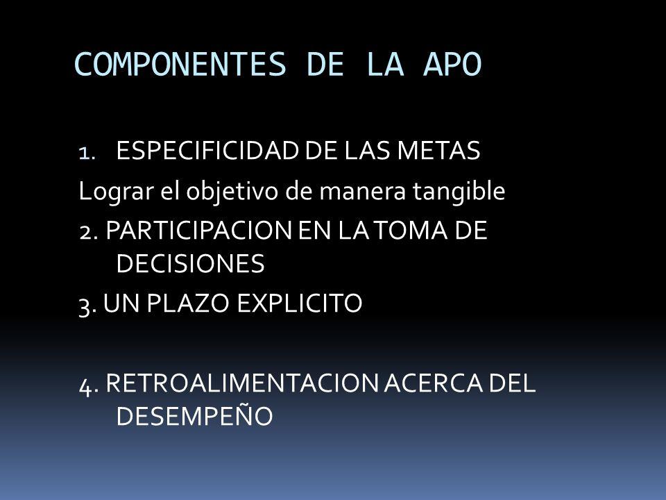 COMPONENTES DE LA APO ESPECIFICIDAD DE LAS METAS