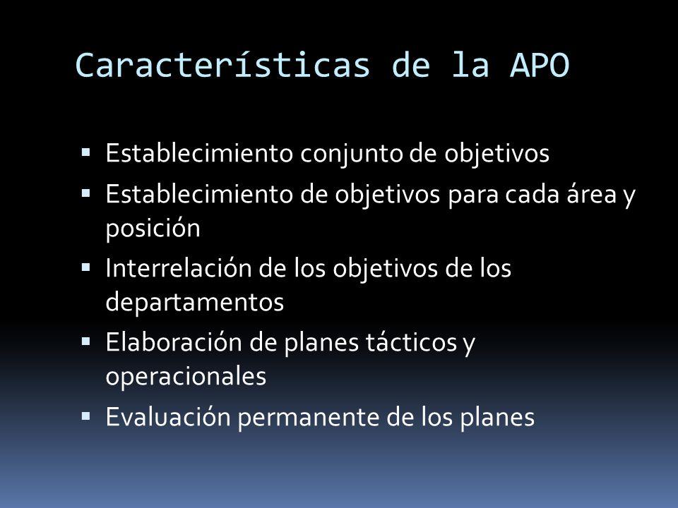 Características de la APO