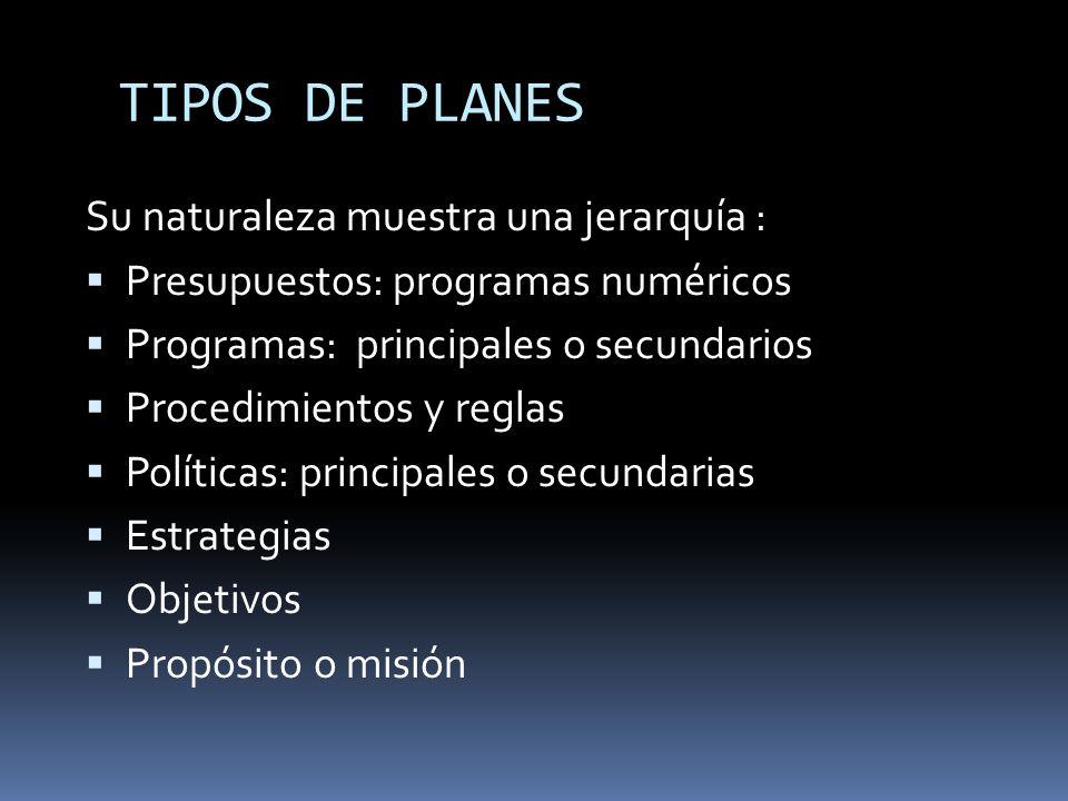 TIPOS DE PLANES Su naturaleza muestra una jerarquía :