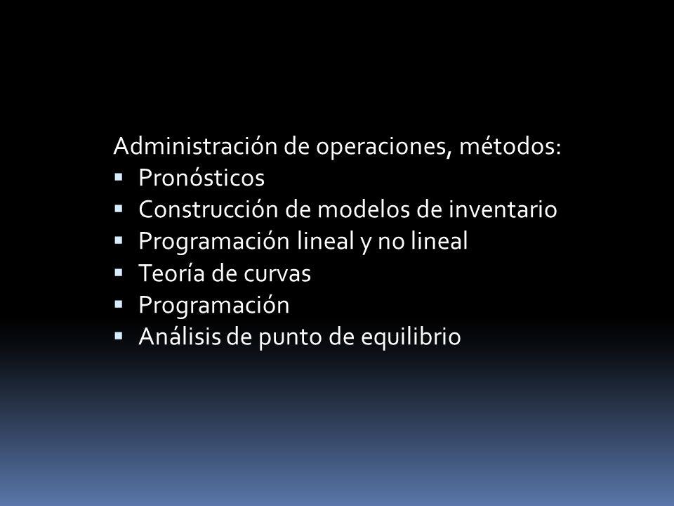 Administración de operaciones, métodos: