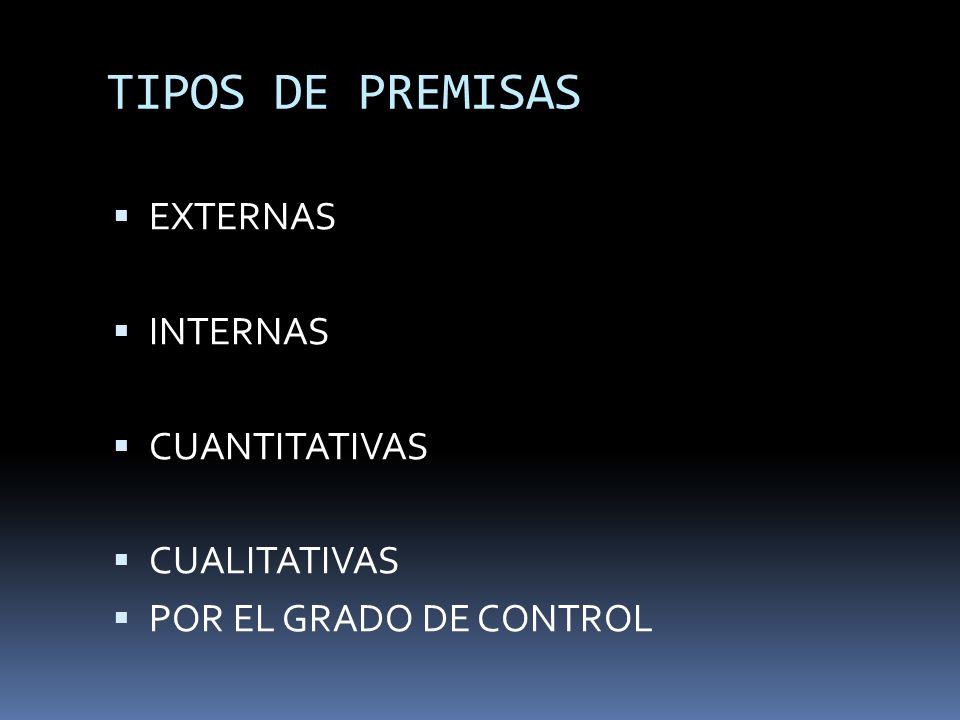 TIPOS DE PREMISAS EXTERNAS INTERNAS CUANTITATIVAS CUALITATIVAS