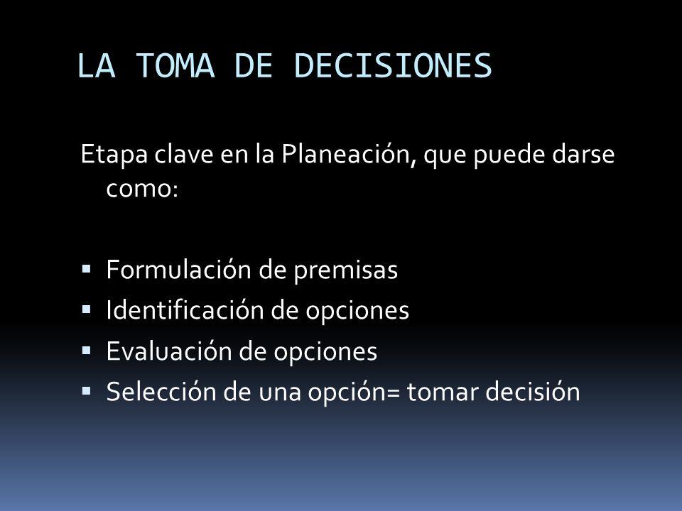 LA TOMA DE DECISIONES Etapa clave en la Planeación, que puede darse como: Formulación de premisas.