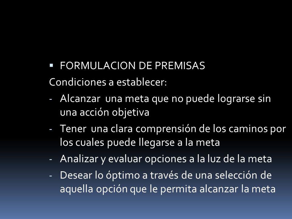 FORMULACION DE PREMISAS