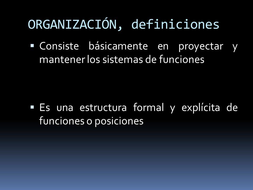ORGANIZACIÓN, definiciones