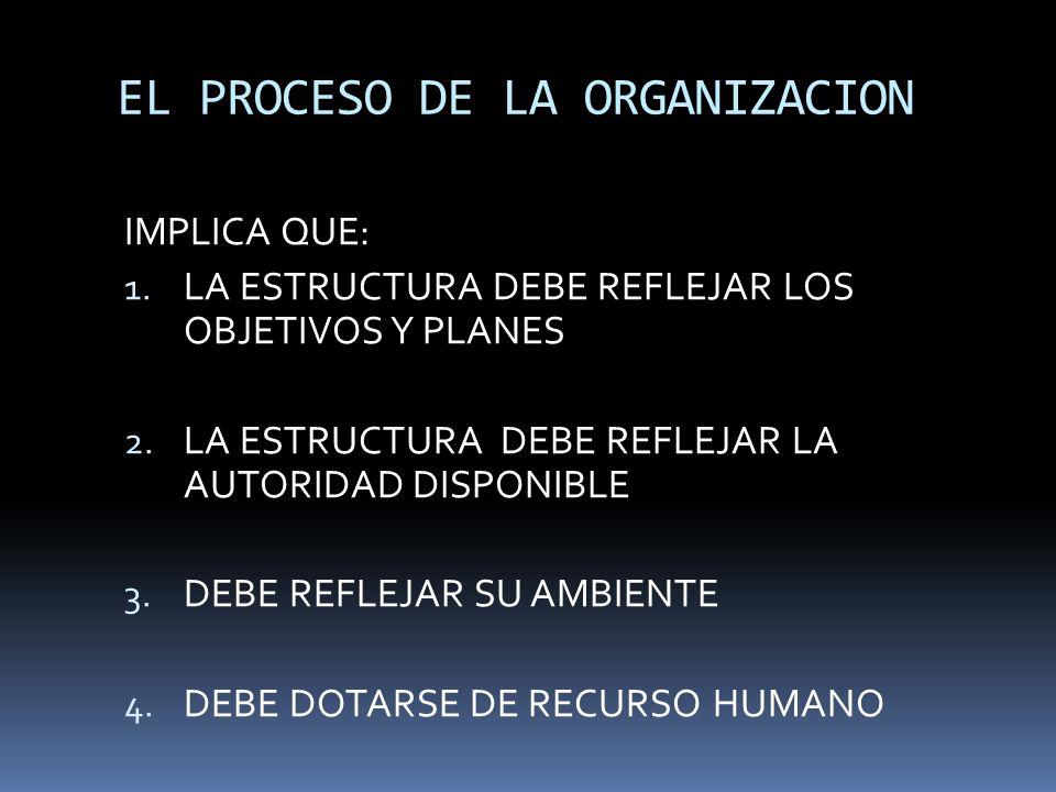 EL PROCESO DE LA ORGANIZACION